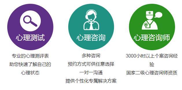 深圳优眠心理咨询中心简介